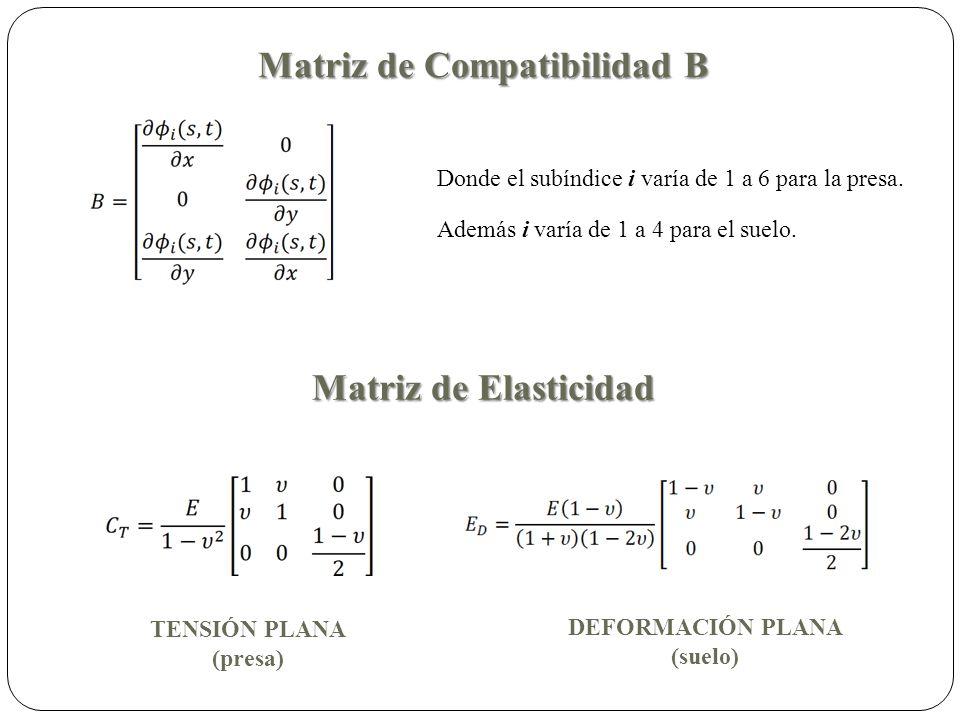 Donde el subíndice i varía de 1 a 6 para la presa. Matriz de Compatibilidad B Además i varía de 1 a 4 para el suelo. TENSIÓN PLANA (presa) DEFORMACIÓN
