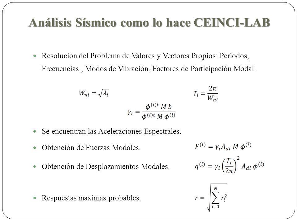 Resolución del Problema de Valores y Vectores Propios: Períodos, Frecuencias, Modos de Vibración, Factores de Participación Modal.
