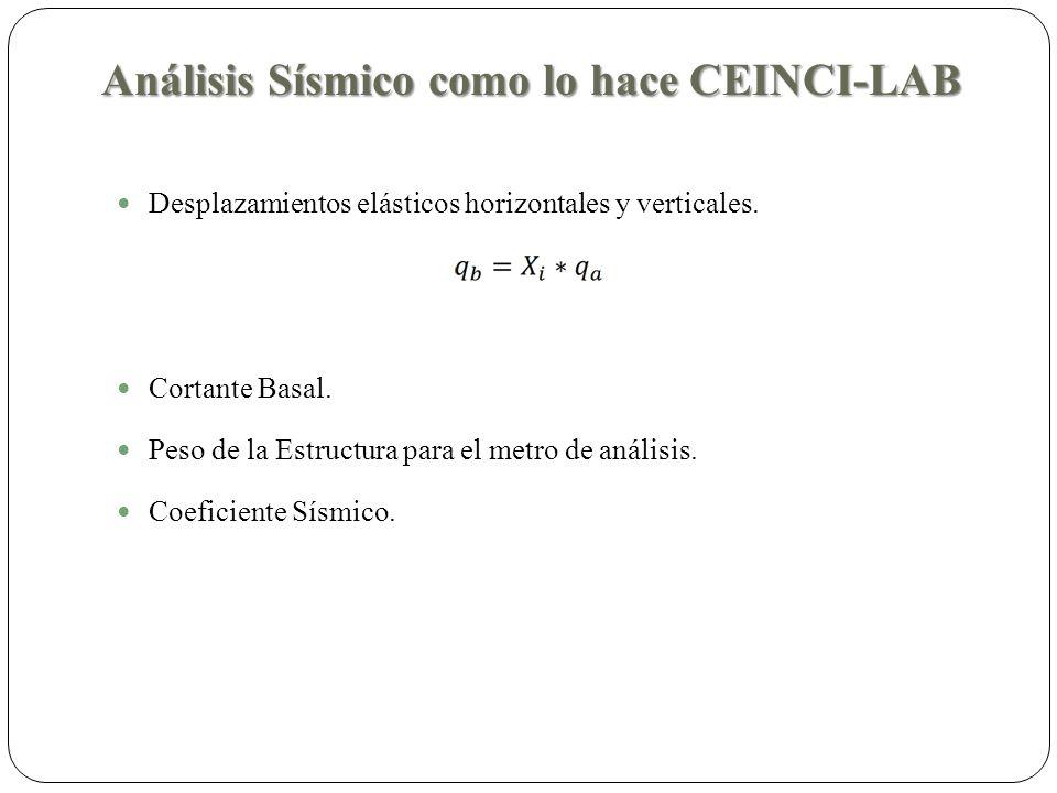Desplazamientos elásticos horizontales y verticales. Cortante Basal. Peso de la Estructura para el metro de análisis. Coeficiente Sísmico. Análisis Sí
