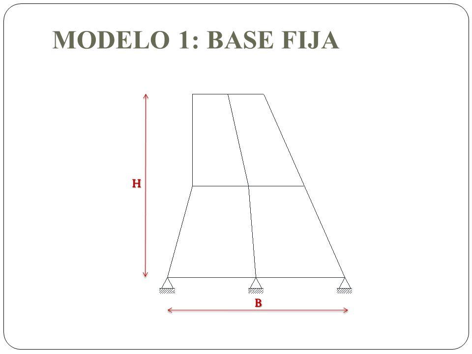 MODELO 1: BASE FIJA