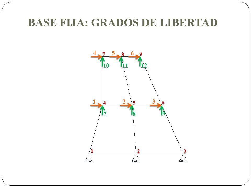 BASE FIJA: GRADOS DE LIBERTAD 1 2 3 4 5 6 7 8 9 123 4 5 6 7 8 9 10 11 12