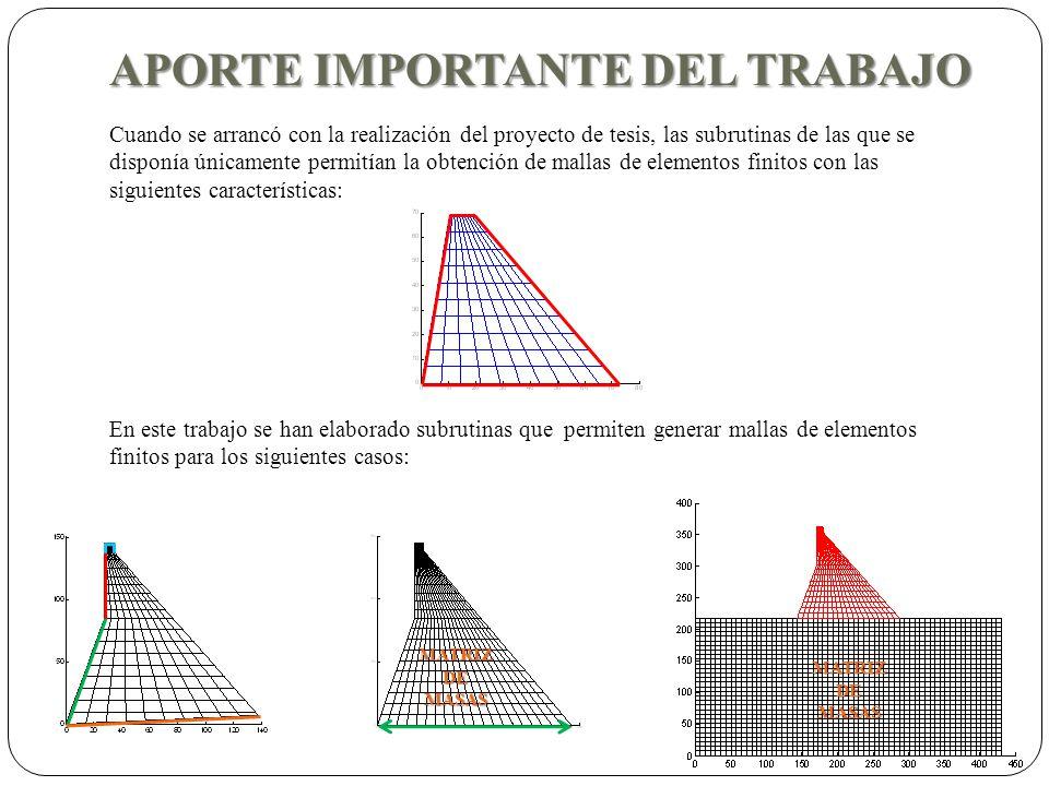 COMPARACIÓN DE LAS CURVAS DE PRESIÓN HIDRODINÁMICA OBTENIDAS CON LAS TRES PROPUESTAS