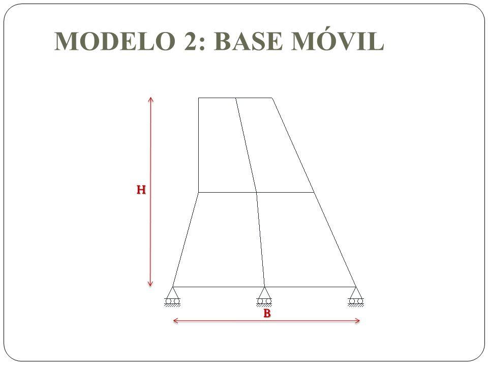 MODELO 2: BASE MÓVIL