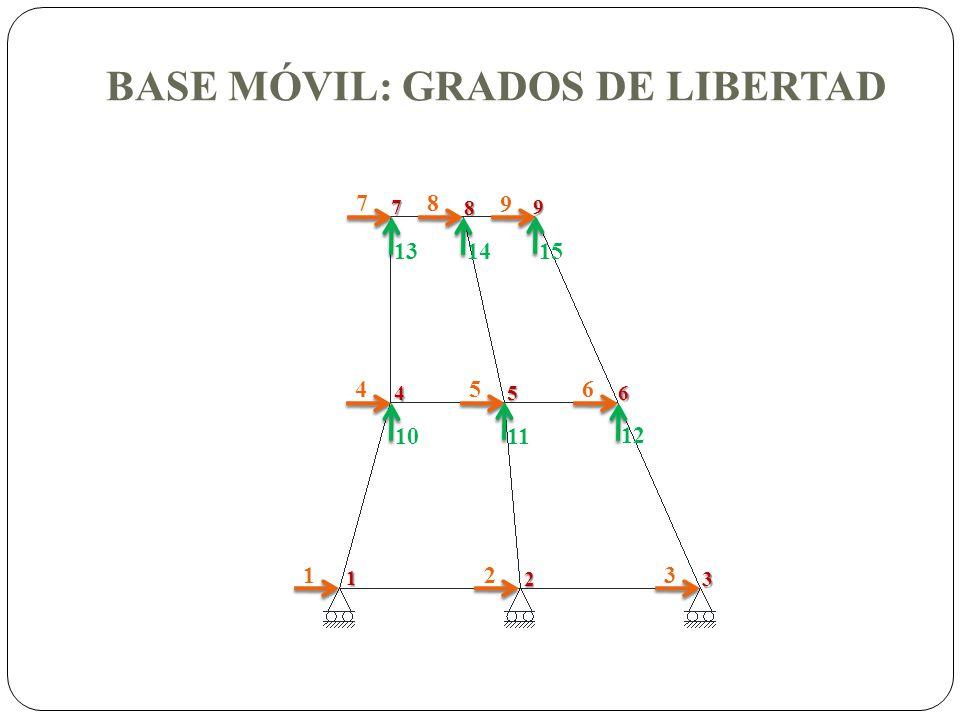 BASE MÓVIL: GRADOS DE LIBERTAD 1 2 3 4 5 6 7 8 9 456 7 8 9 10 11 12 13 14 15 123