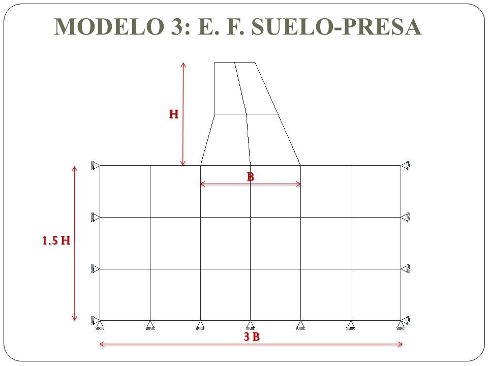 MODELO 3: E. F. SUELO-PRESA