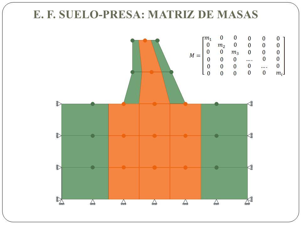 E. F. SUELO-PRESA: MATRIZ DE MASAS