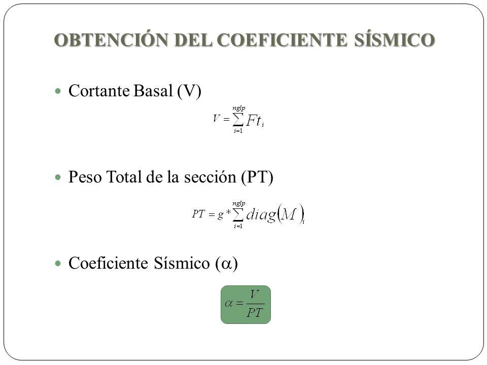 OBTENCIÓN DEL COEFICIENTE SÍSMICO Cortante Basal (V) Peso Total de la sección (PT) Coeficiente Sísmico ( )