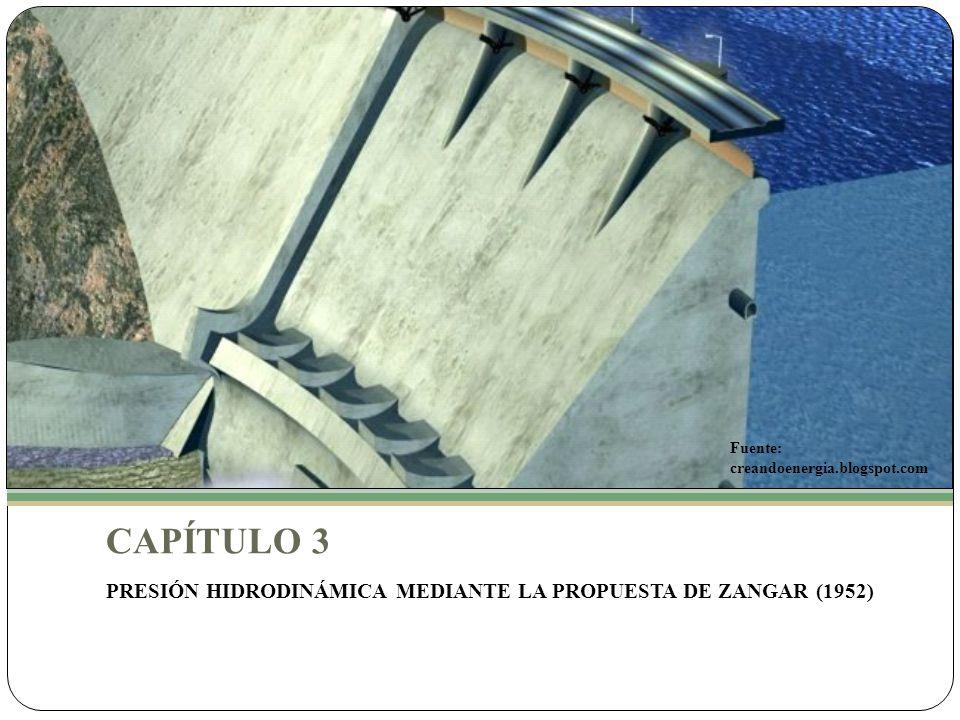 CAPÍTULO 3 PRESIÓN HIDRODINÁMICA MEDIANTE LA PROPUESTA DE ZANGAR (1952) Fuente: creandoenergia.blogspot.com