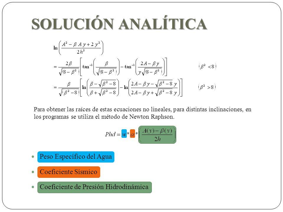 SOLUCIÓN ANALÍTICA Para obtener las raíces de estas ecuaciones no lineales, para distintas inclinaciones, en los programas se utiliza el método de Newton Raphson.