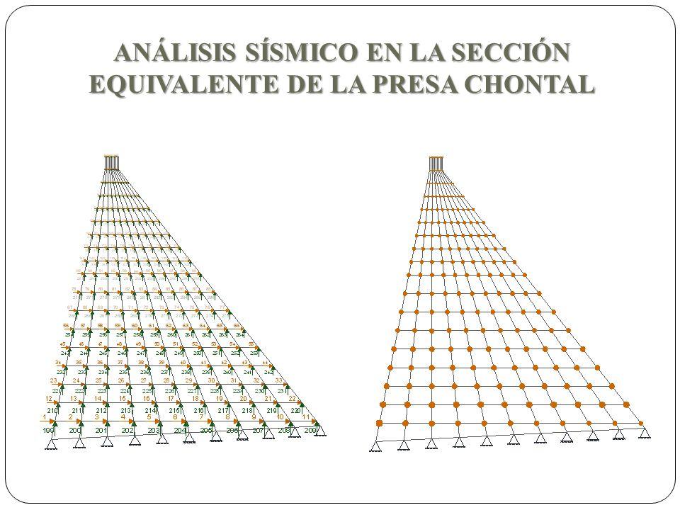ANÁLISIS SÍSMICO EN LA SECCIÓN EQUIVALENTE DE LA PRESA CHONTAL