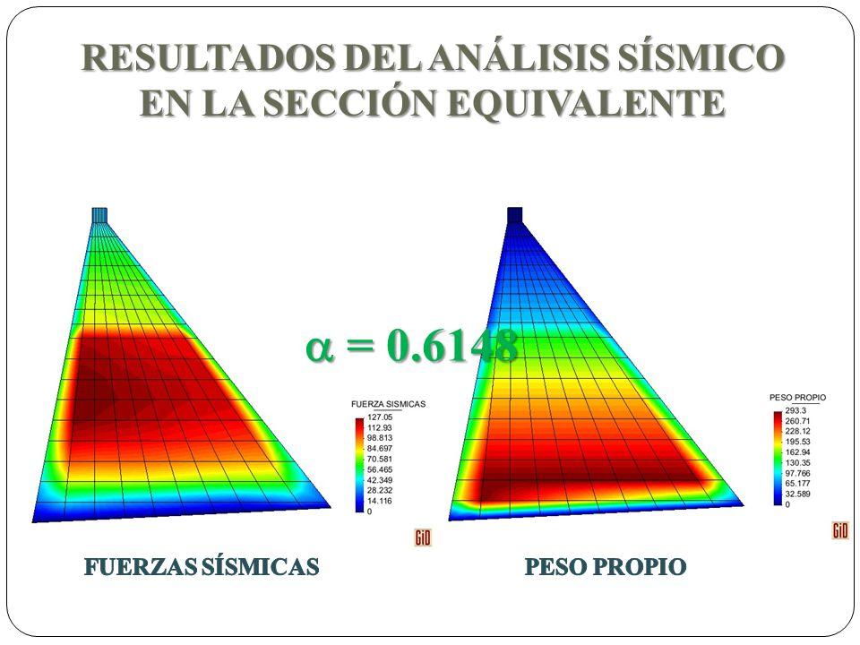 RESULTADOS DEL ANÁLISIS SÍSMICO EN LA SECCIÓN EQUIVALENTE = 0.6148 = 0.6148