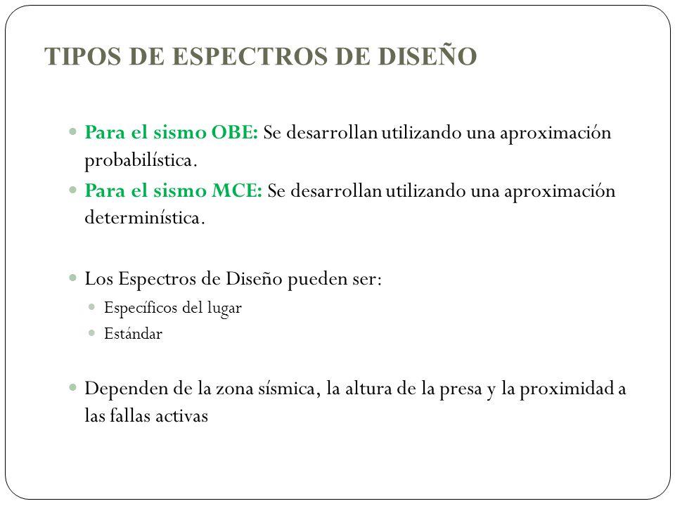 TIPOS DE ESPECTROS DE DISEÑO Para el sismo OBE: Se desarrollan utilizando una aproximación probabilística. Para el sismo MCE: Se desarrollan utilizand