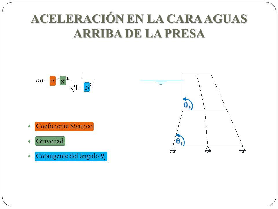 ACELERACIÓN EN LA CARA AGUAS ARRIBA DE LA PRESA 1 2 Coeficiente Sísmico Gravedad Cotangente del ángulo i