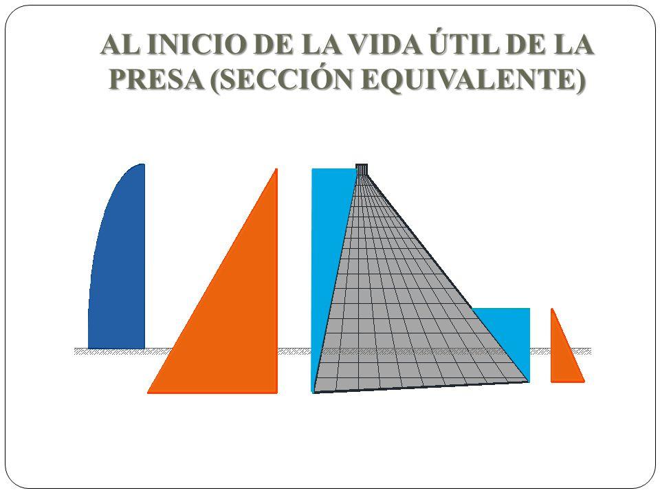 AL INICIO DE LA VIDA ÚTIL DE LA PRESA (SECCIÓN EQUIVALENTE)
