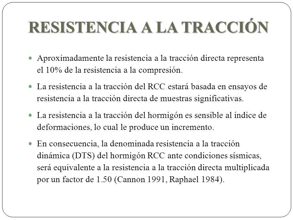 RESISTENCIA A LA TRACCIÓN Aproximadamente la resistencia a la tracción directa representa el 10% de la resistencia a la compresión.