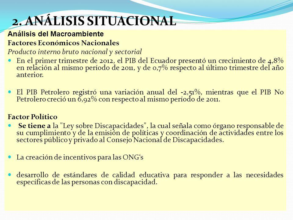 Análisis del Macroambiente Factores Económicos Nacionales Producto interno bruto nacional y sectorial En el primer trimestre de 2012, el PIB del Ecuador presentó un crecimiento de 4,8% en relación al mismo período de 2011, y de 0,7% respecto al último trimestre del año anterior.