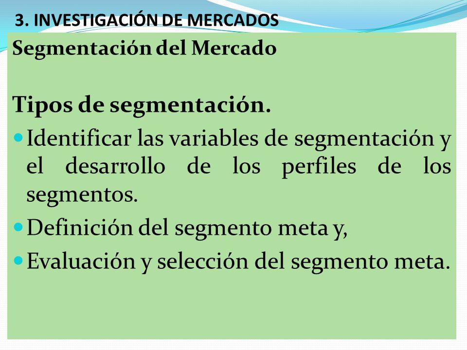 3. INVESTIGACIÓN DE MERCADOS Segmentación del Mercado Tipos de segmentación.