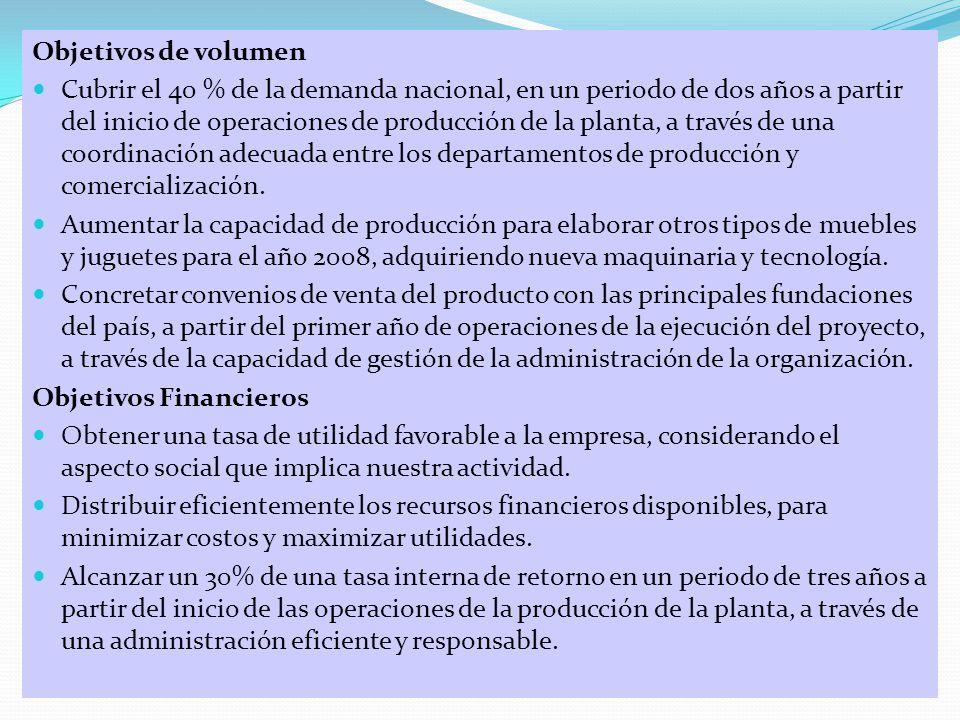 Objetivos de volumen Cubrir el 40 % de la demanda nacional, en un periodo de dos años a partir del inicio de operaciones de producción de la planta, a través de una coordinación adecuada entre los departamentos de producción y comercialización.