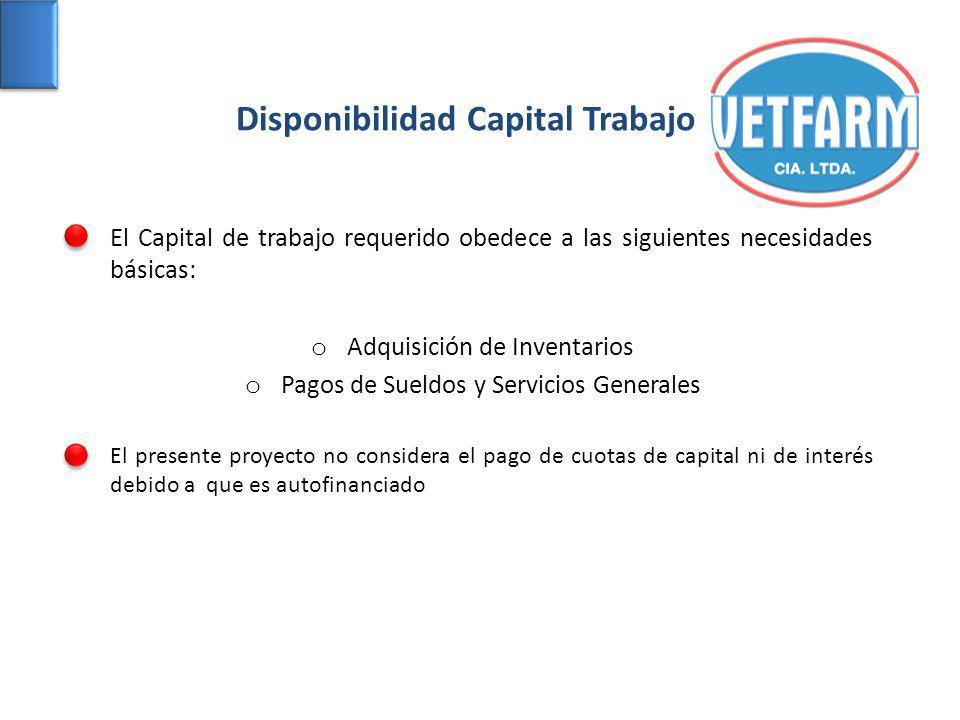 Disponibilidad Capital Trabajo El Capital de trabajo requerido obedece a las siguientes necesidades básicas: o Adquisición de Inventarios o Pagos de S