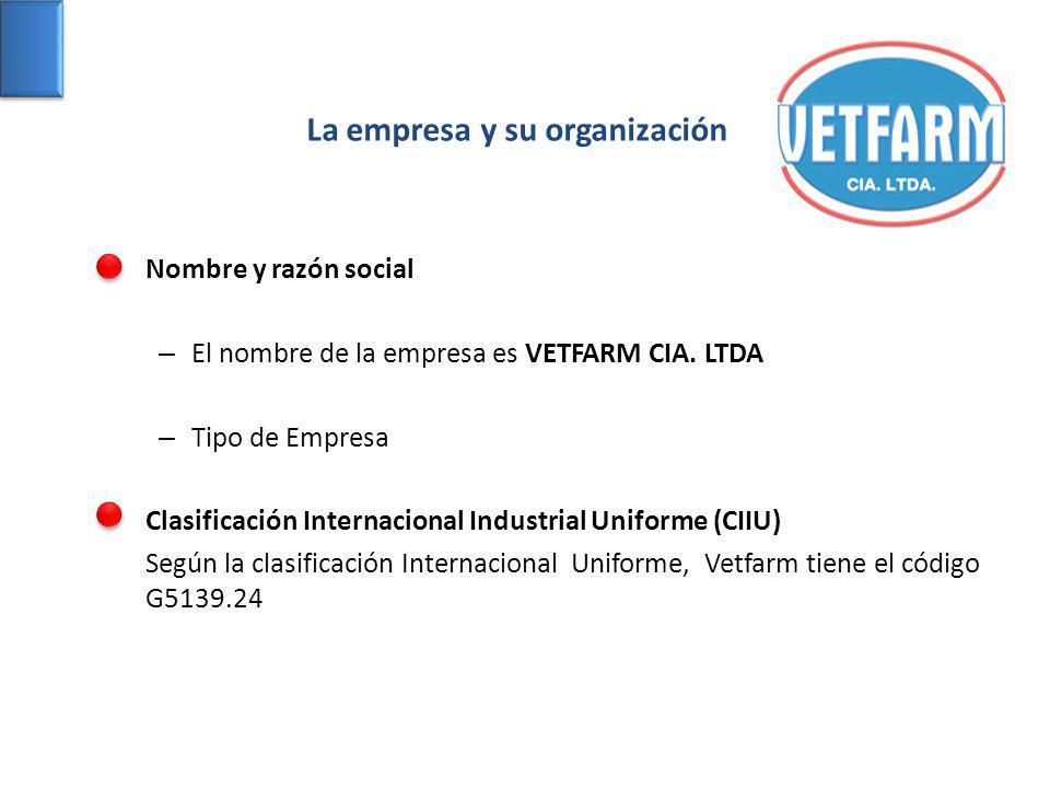 La empresa y su organización Nombre y razón social – El nombre de la empresa es VETFARM CIA. LTDA – Tipo de Empresa Clasificación Internacional Indust