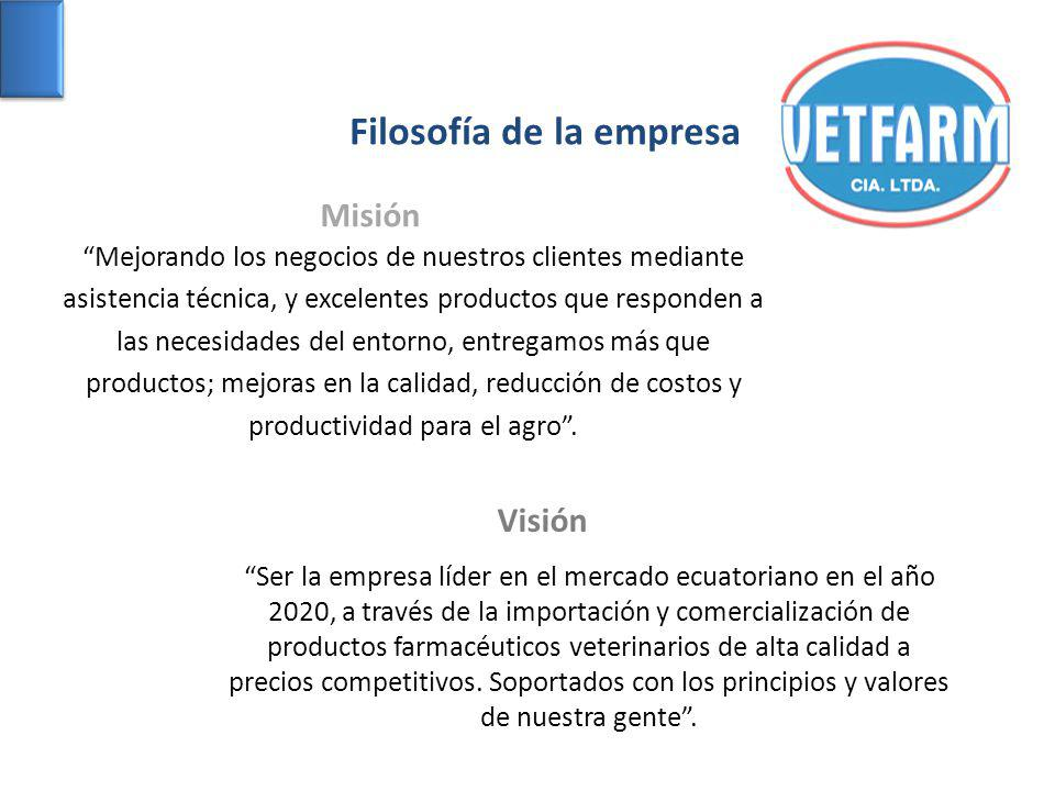 Filosofía de la empresa Misión Visión Ser la empresa líder en el mercado ecuatoriano en el año 2020, a través de la importación y comercialización de productos farmacéuticos veterinarios de alta calidad a precios competitivos.
