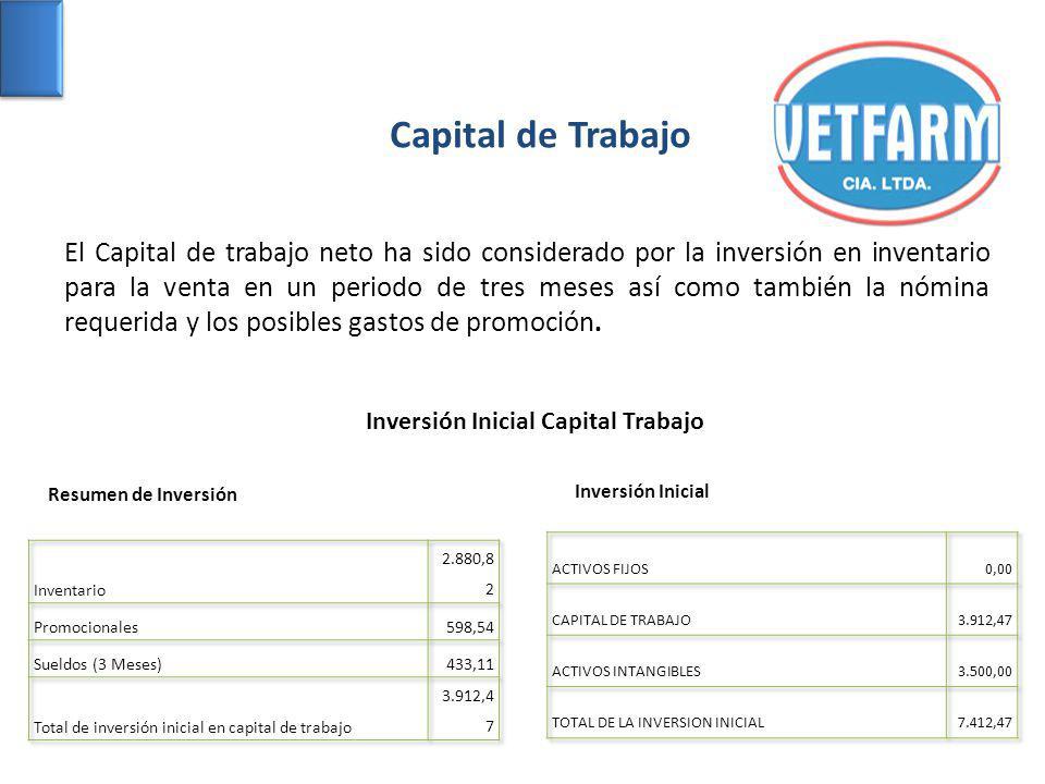 El Capital de trabajo neto ha sido considerado por la inversión en inventario para la venta en un periodo de tres meses así como también la nómina requerida y los posibles gastos de promoción.