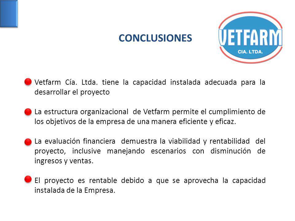 Vetfarm Cía. Ltda. tiene la capacidad instalada adecuada para la desarrollar el proyecto La estructura organizacional de Vetfarm permite el cumplimien