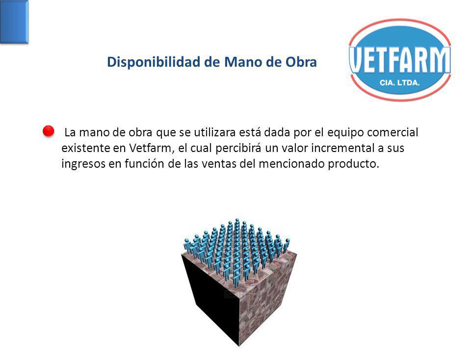 Disponibilidad de Mano de Obra La mano de obra que se utilizara está dada por el equipo comercial existente en Vetfarm, el cual percibirá un valor incremental a sus ingresos en función de las ventas del mencionado producto.