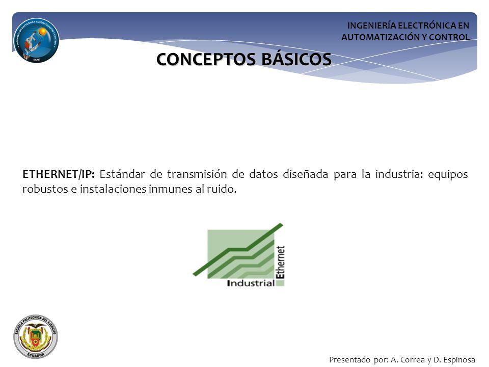 INGENIERÍA ELECTRÓNICA EN AUTOMATIZACIÓN Y CONTROL CONCEPTOS BÁSICOS ETHERNET/IP: Estándar de transmisión de datos diseñada para la industria: equipos robustos e instalaciones inmunes al ruido.