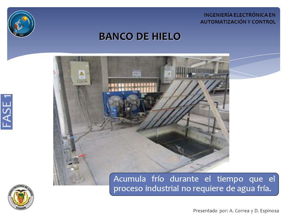INGENIERÍA ELECTRÓNICA EN AUTOMATIZACIÓN Y CONTROL BANCO DE HIELO Acumula frío durante el tiempo que el proceso industrial no requiere de agua fría.