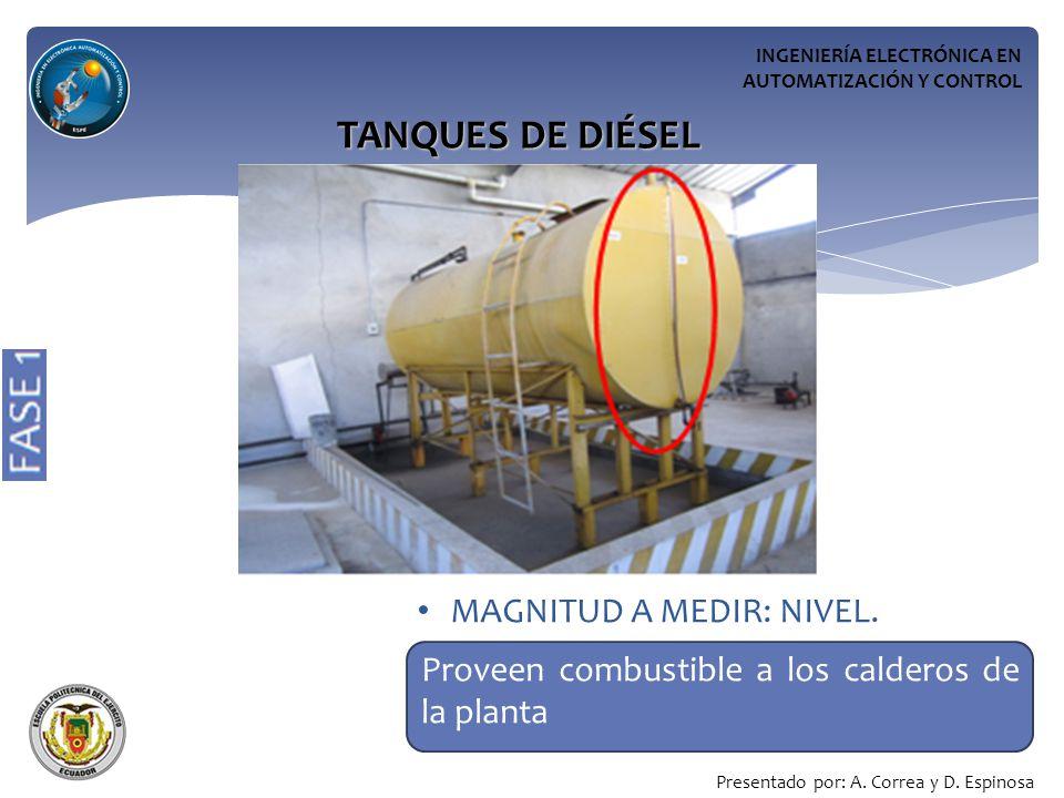 INGENIERÍA ELECTRÓNICA EN AUTOMATIZACIÓN Y CONTROL TANQUES DE DIÉSEL Proveen combustible a los calderos de la planta MAGNITUD A MEDIR: NIVEL.