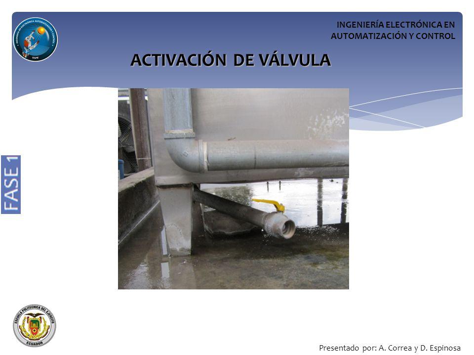 INGENIERÍA ELECTRÓNICA EN AUTOMATIZACIÓN Y CONTROL ACTIVACIÓN DE VÁLVULA Presentado por: A.