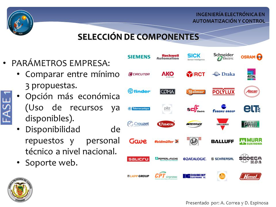 INGENIERÍA ELECTRÓNICA EN AUTOMATIZACIÓN Y CONTROL SELECCIÓN DE COMPONENTES Presentado por: A.