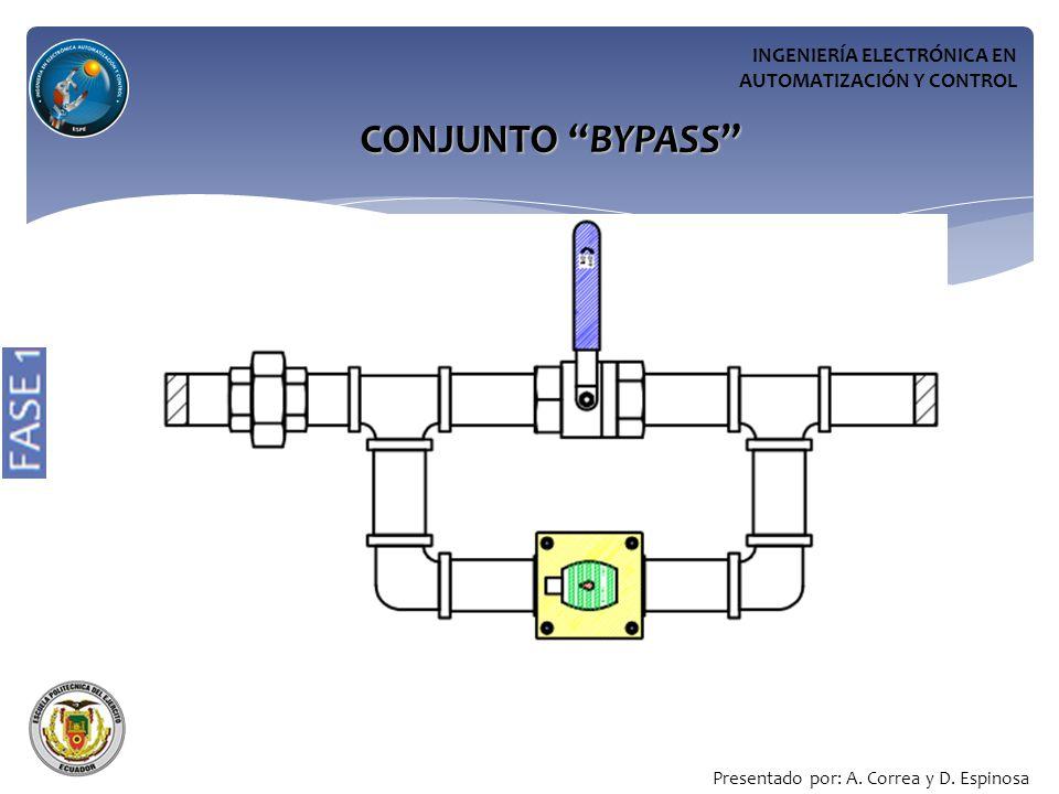 INGENIERÍA ELECTRÓNICA EN AUTOMATIZACIÓN Y CONTROL CONJUNTO BYPASS Presentado por: A.