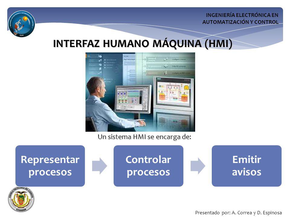 INGENIERÍA ELECTRÓNICA EN AUTOMATIZACIÓN Y CONTROL INTERFAZ HUMANO MÁQUINA (HMI) Representar procesos Controlar procesos Emitir avisos Un sistema HMI se encarga de: Presentado por: A.