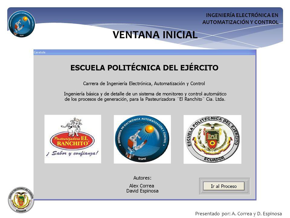 INGENIERÍA ELECTRÓNICA EN AUTOMATIZACIÓN Y CONTROL VENTANA INICIAL Presentado por: A.
