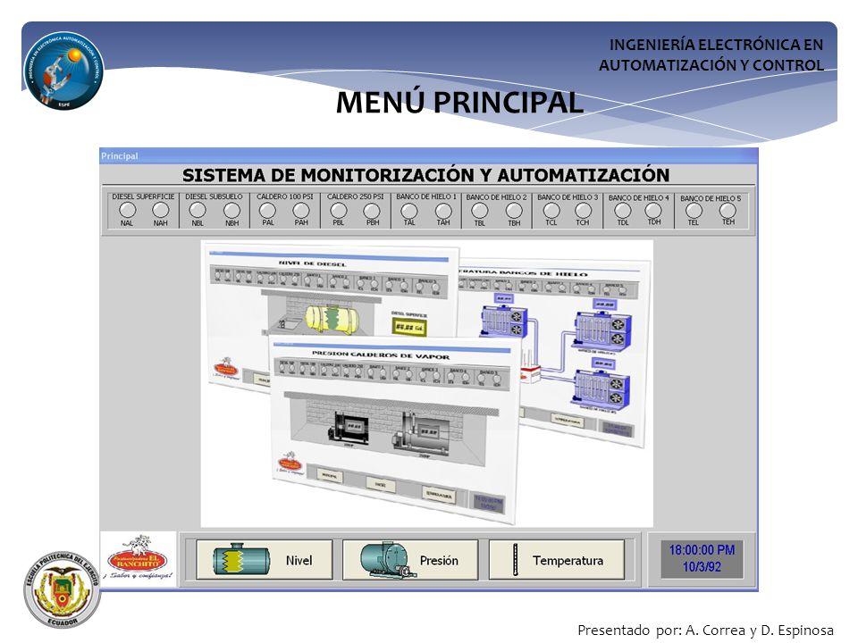 INGENIERÍA ELECTRÓNICA EN AUTOMATIZACIÓN Y CONTROL MENÚ PRINCIPAL Presentado por: A.