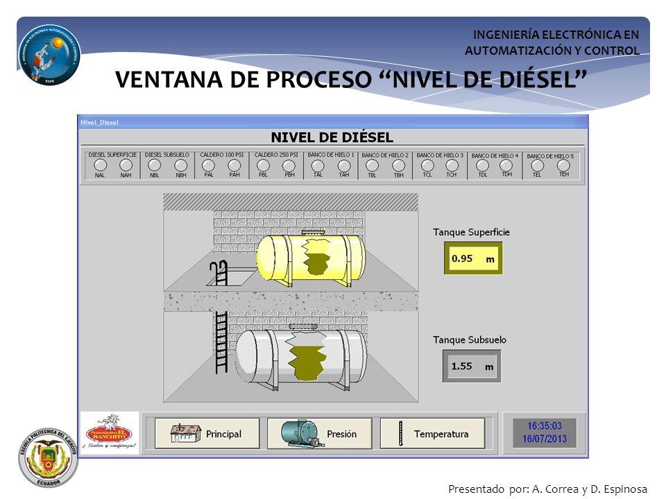 INGENIERÍA ELECTRÓNICA EN AUTOMATIZACIÓN Y CONTROL VENTANA DE PROCESO NIVEL DE DIÉSEL Presentado por: A.