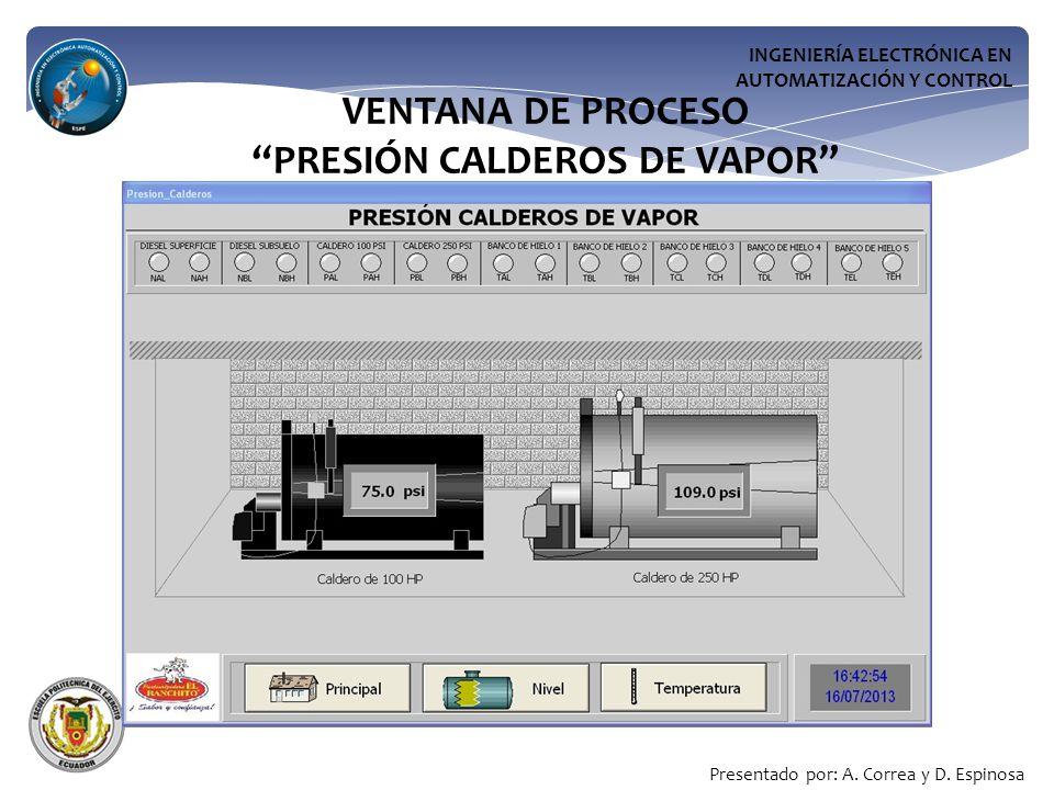 INGENIERÍA ELECTRÓNICA EN AUTOMATIZACIÓN Y CONTROL VENTANA DE PROCESO PRESIÓN CALDEROS DE VAPOR Presentado por: A.