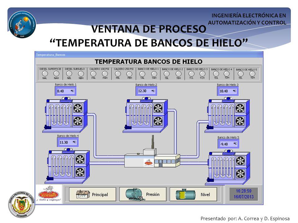 INGENIERÍA ELECTRÓNICA EN AUTOMATIZACIÓN Y CONTROL VENTANA DE PROCESO TEMPERATURA DE BANCOS DE HIELO Presentado por: A.