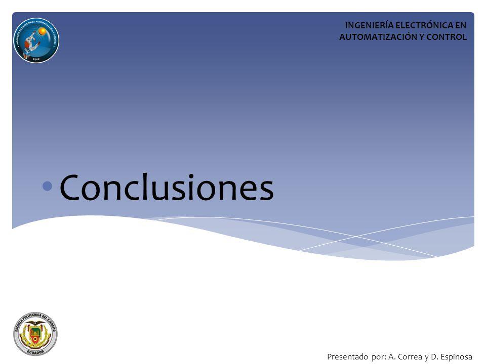 Conclusiones INGENIERÍA ELECTRÓNICA EN AUTOMATIZACIÓN Y CONTROL Presentado por: A.