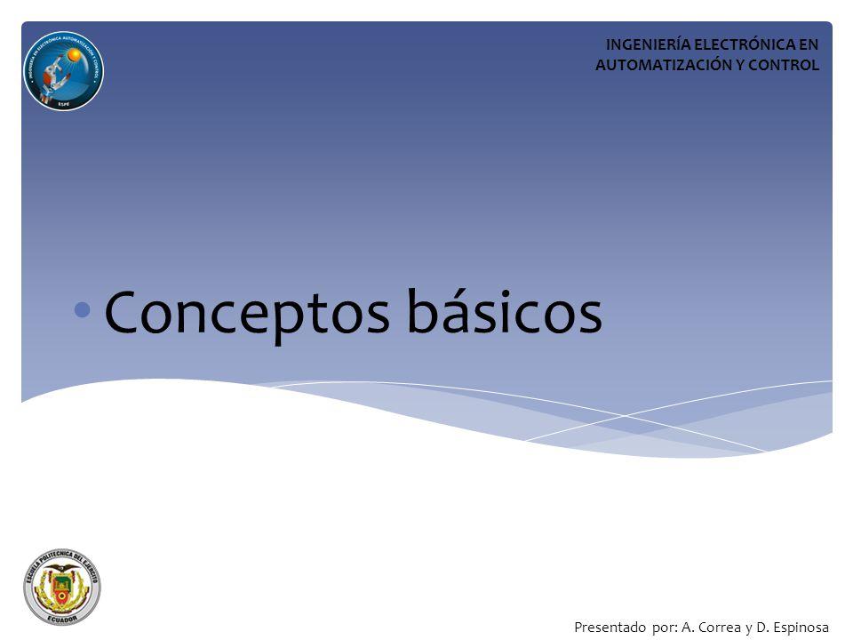 Conceptos básicos INGENIERÍA ELECTRÓNICA EN AUTOMATIZACIÓN Y CONTROL Presentado por: A.