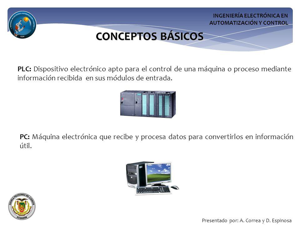 INGENIERÍA ELECTRÓNICA EN AUTOMATIZACIÓN Y CONTROL CONCEPTOS BÁSICOS PLC: Dispositivo electrónico apto para el control de una máquina o proceso mediante información recibida en sus módulos de entrada.