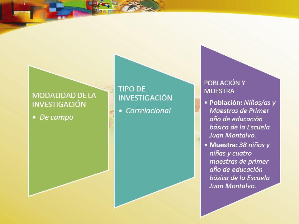 MODALIDAD DE LA INVESTIGACIÓN De campo TIPO DE INVESTIGACIÓN Correlacional POBLACIÓN Y MUESTRA Población: Niños/as y Maestras de Primer año de educación básica de la Escuela Juan Montalvo.