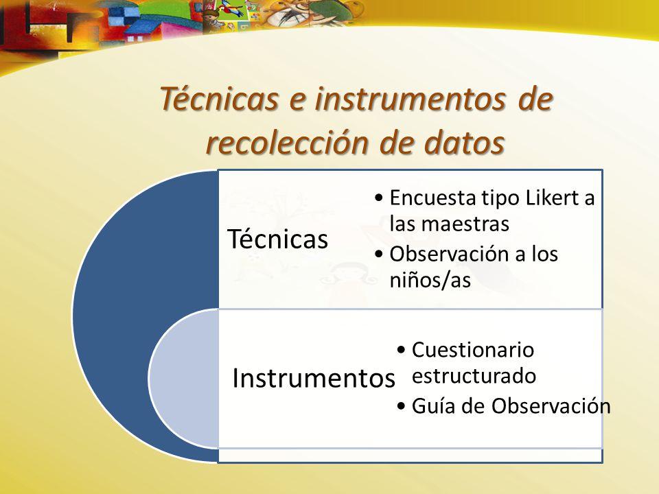 Técnicas Instrumentos Encuesta tipo Likert a las maestras Observación a los niños/as Cuestionario estructurado Guía de Observación Técnicas e instrumentos de recolección de datos