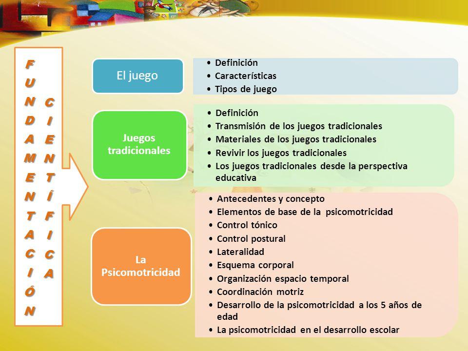 Variable Independiente: Juegos tradicionales ecuatorianos Variable Dependiente: Desarrollo de la psicomotricidad en el primer año de educación básica de la escuela Juan Montalvo VARIABLES DE LA INVESTIGACIÓN
