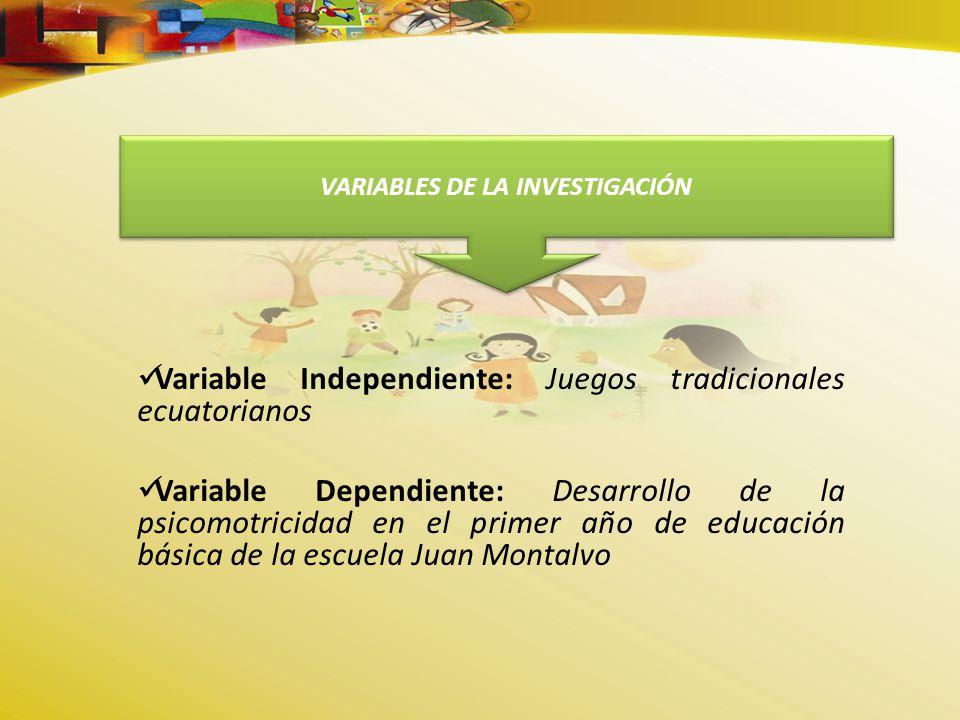VariableConceptualizaciónDimensionesIndicadoresÍtems Juegos tradicionales ecuatorianos Son juegos considerados parte de la cultura popular, que se desarrollan de modo oral, además son indicados para satisfacer necesidades fundamentales y ofrece formas de aprendizaje social en un espectro amplio.