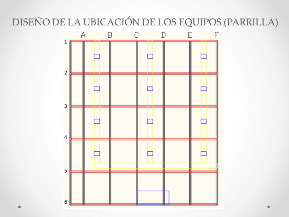 DISEÑO DE LA UBICACIÓN DE LOS EQUIPOS (PARRILLA)