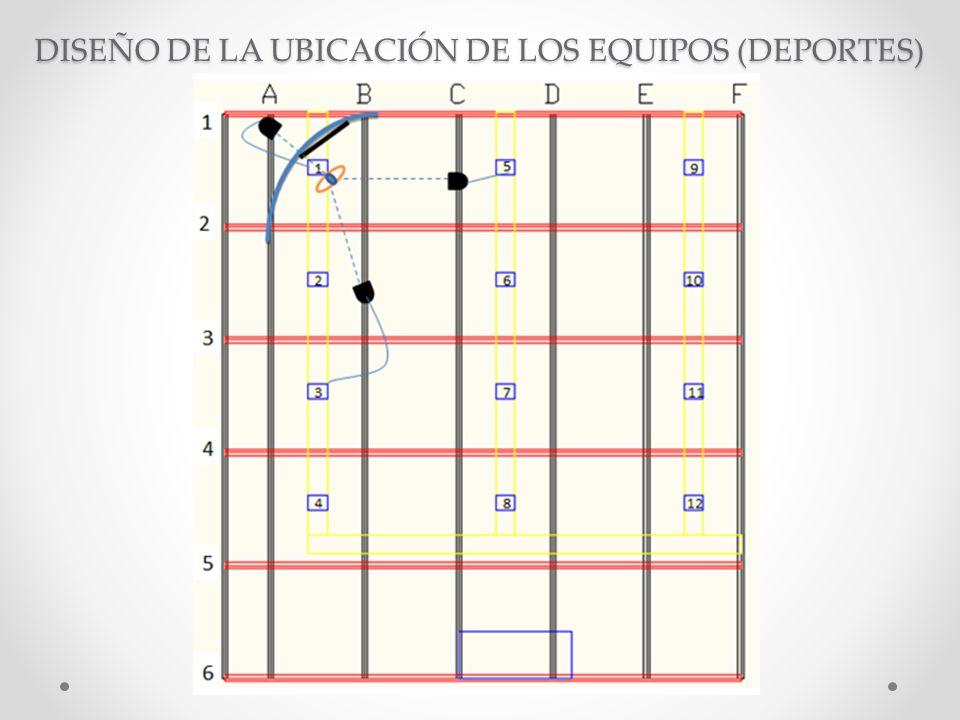 DISEÑO DE LA UBICACIÓN DE LOS EQUIPOS (DEPORTES)