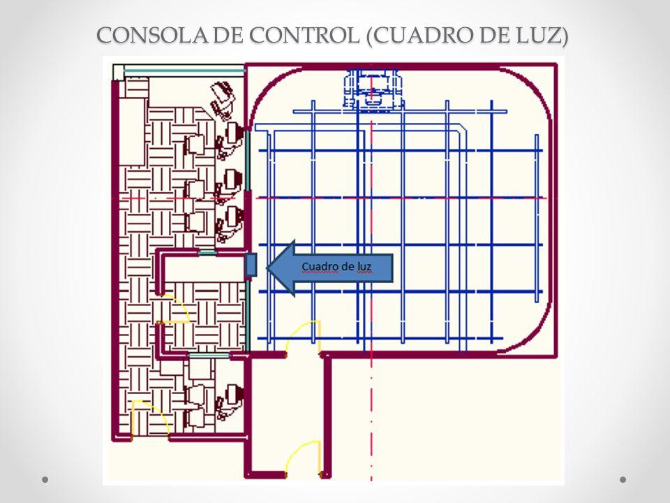 CONSOLA DE CONTROL (CUADRO DE LUZ)